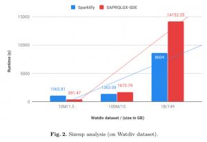 sparklify-sizeup-analysis